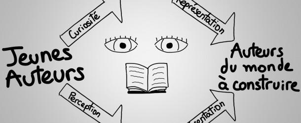 l'éducation au regard – épisode 6